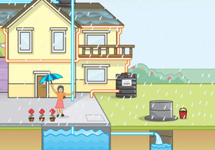 Smartpaani conserve every drop for Rainwater harvesting at home